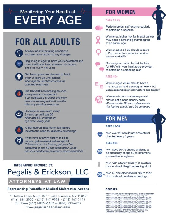 Monitoring Your Health at Every Age [INFOGRAPHIC] - medical malpractice lawyer long island